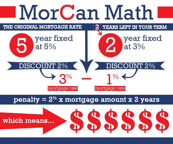 MorCan Math
